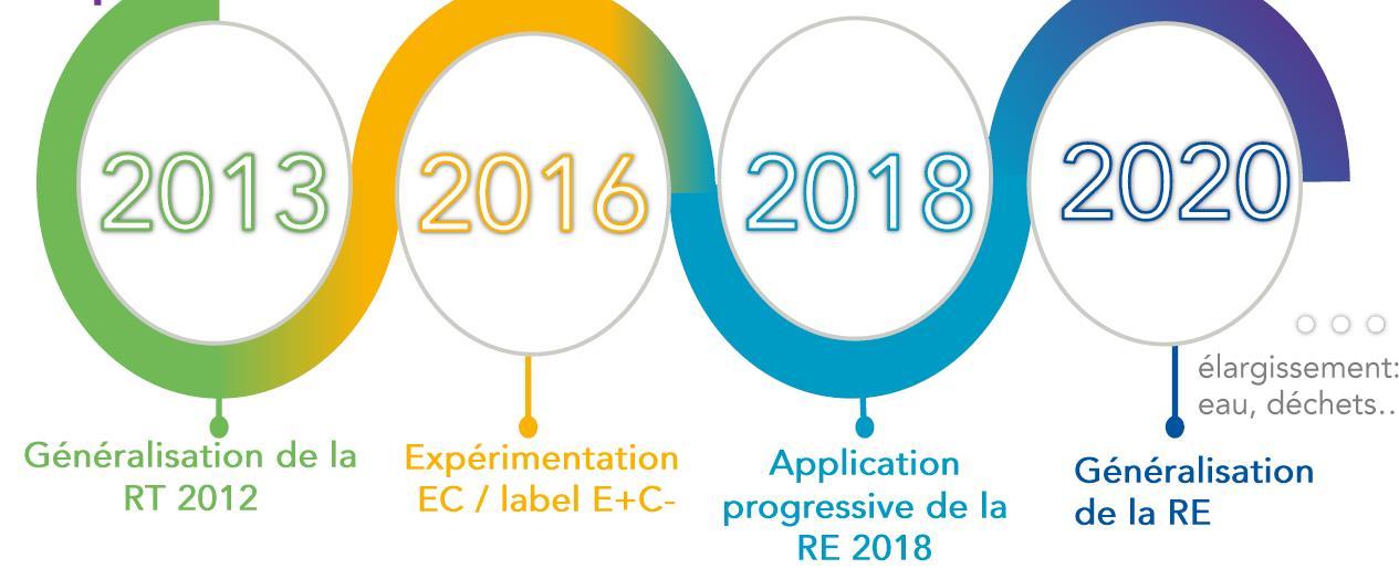 Conférence GrDF - Label Energie Carbone