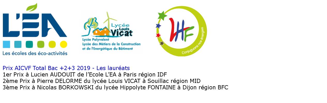 Prix AICVF Total Bac +2+3 – Les lauréats 2019